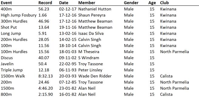 U15 Boys 26-10-19