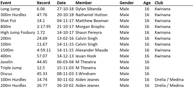 U16 Boys 26-10-19