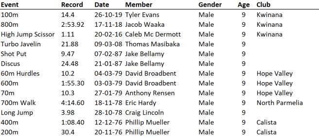 U9 Boys 26-10-19
